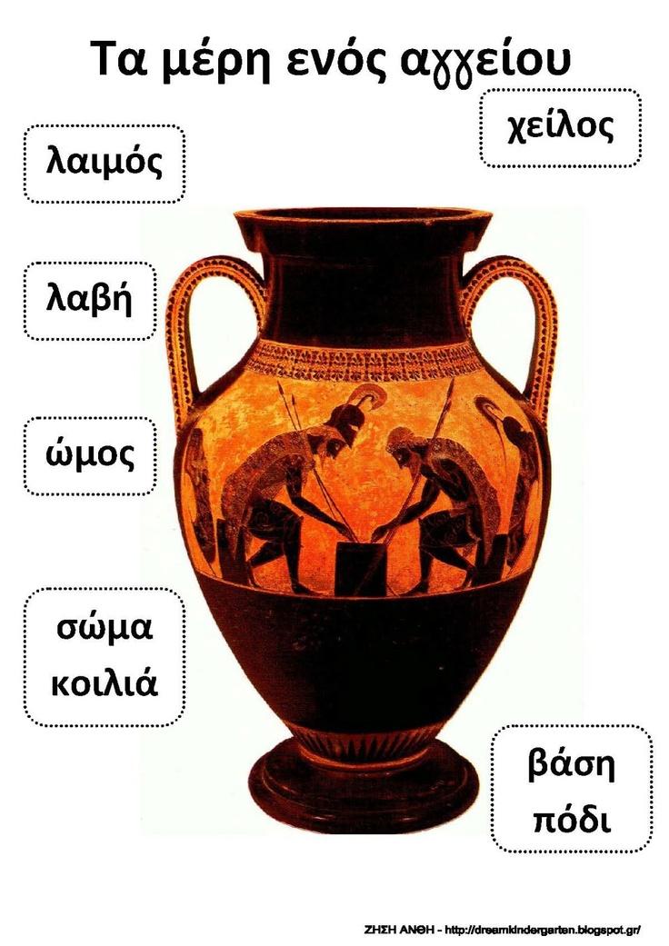 Το νέο νηπιαγωγείο που ονειρεύομαι : Παγκόσμια ημέρα μουσείων στο νηπιαγωγείο ( 18 / 5 ) : Πηγαίνοντας στο αρχαιολογικό μουσείο