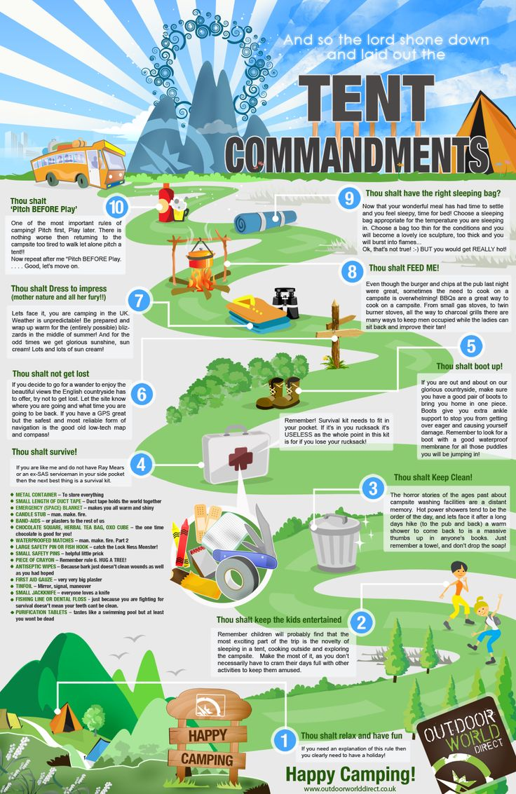 The Tent Commandments (also needs: Thou Shalt Not Have Food or Drinks In The Tents - ask me how I know LOL)