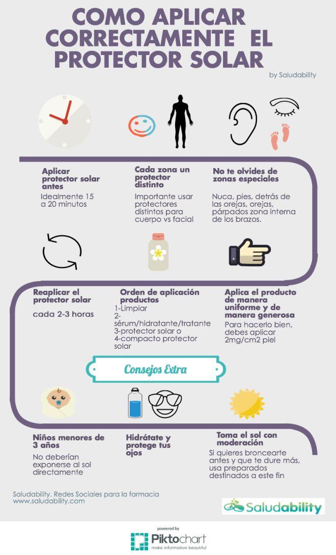 Infografía: Cómo aplicar correctamente el protector solar