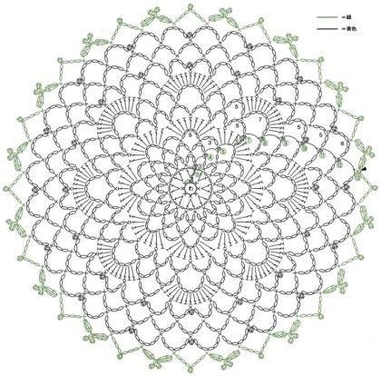 [13. 티코스터도안] 꽃보다 예쁜 코바늘 티코스터 : 네이버 블로그