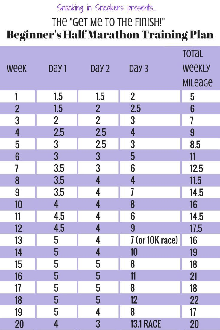"""Very basic half marathon training plan for beginner runners. Kind of like the """"Couch to Half Marathon"""" version of plans! #halfmarathon #running"""