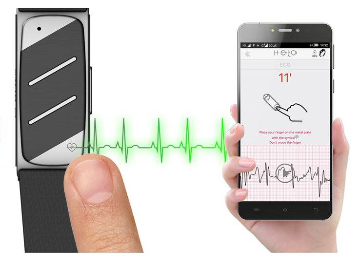 HELO is the first ever wearable technology that can perform ECG's in real-time.  #loveyourhealth #loveyourhelo