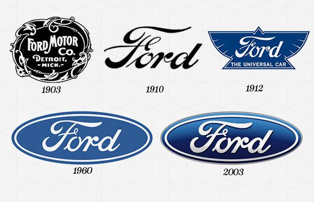the 50 most iconic brand logos of all time3 ford logos