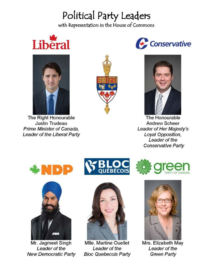 Political Party Leaders (of parties with representation in the House of Commons)