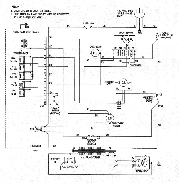 download microwave ovens schematic diagrams and service daf process