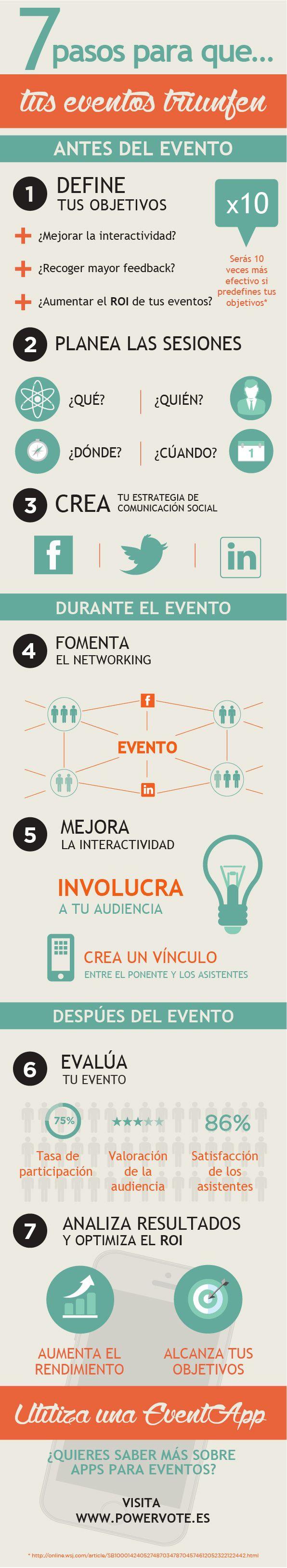 7 consejos para que tus eventos triunfen #infografia #infographic #marketing