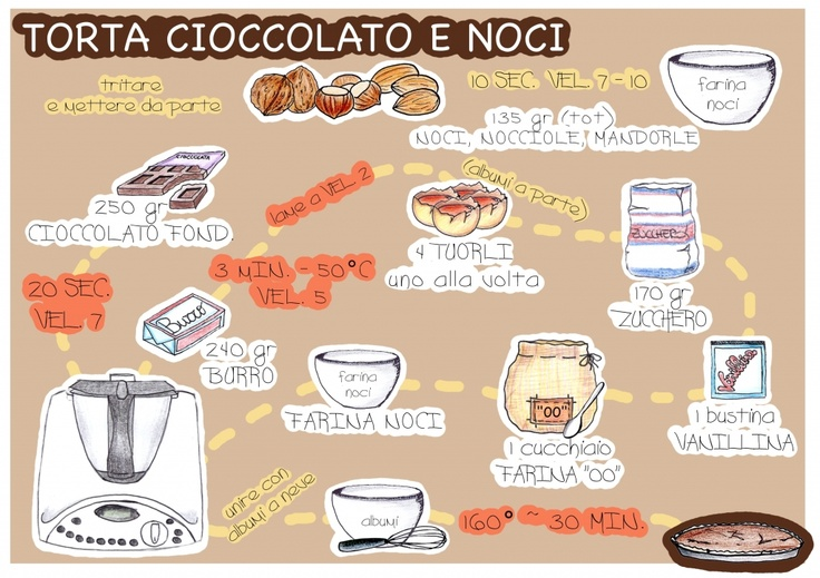 Torta Cioccolato e Noci con il Bimby @Katia Ciancaglini #visualbimby