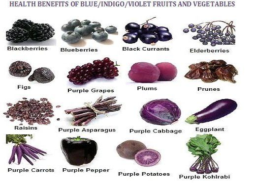 blue fruits dried fruit healthy