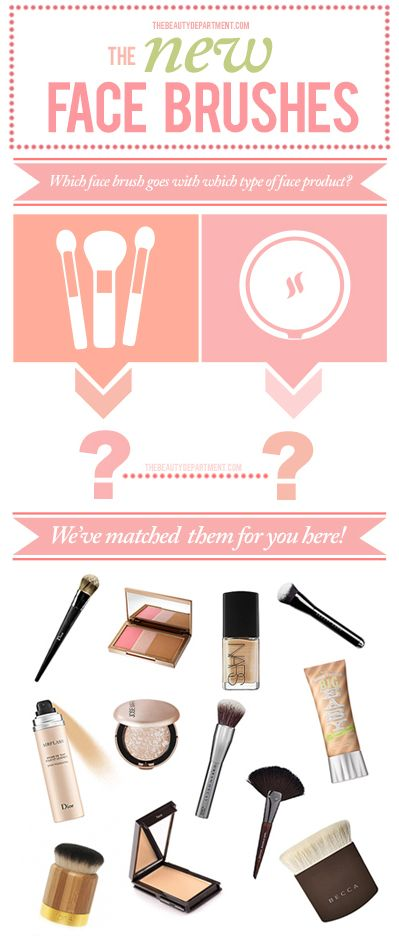 The Blurring Brush, Sculpting Brush, Longheaded Perfecting Brush...Face Brushes have come a looooong way and will make you never want to use your traditional foundation brush again! Click twice on the picture to see which brush to use with each foundation type!