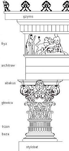 Architektura Grecka - Ogólny Zarys   Porządek Koryncki