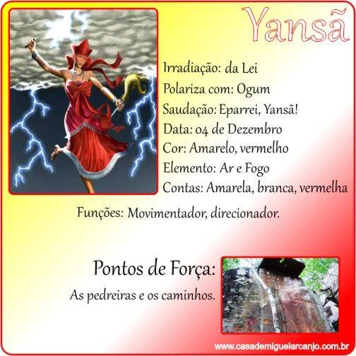 Infográfico_Yansã_Dados-Gerais.jpg (504×504)