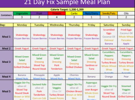 10+ ideas about Mayo Clinic Diet on Pinterest | Grapefruit ...