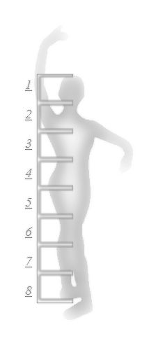 Ontdek je verticale proporties - kennis van je eigen lichaam