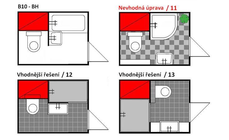 Možnosti jádra BH: řešení 11 – nahrazení vany čtvrtkruhovým sprchovým koutem zmenší prostor před umyvadlem na 30-40 cm (podle hloubky umyvadla). Komfort provozu se ve všech směrech zhorší.