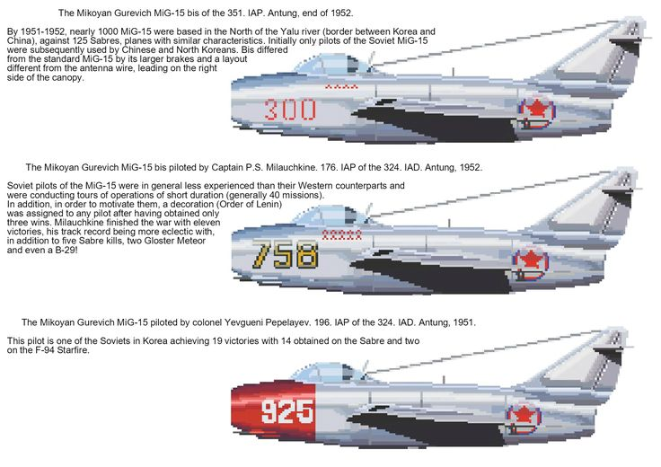 The roughly translated MiG-15 page with pixelated designs created by yours truly. Expect soon a similar post about the American Sabre and more jets.