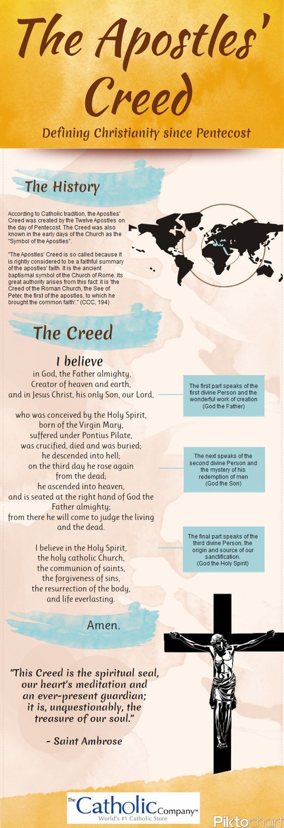 The Apostle's Creed Infographic: The history of the creed that we say as the first prayer of the rosary, and also sometimes prayed at mass instead of the Nicene Creed.