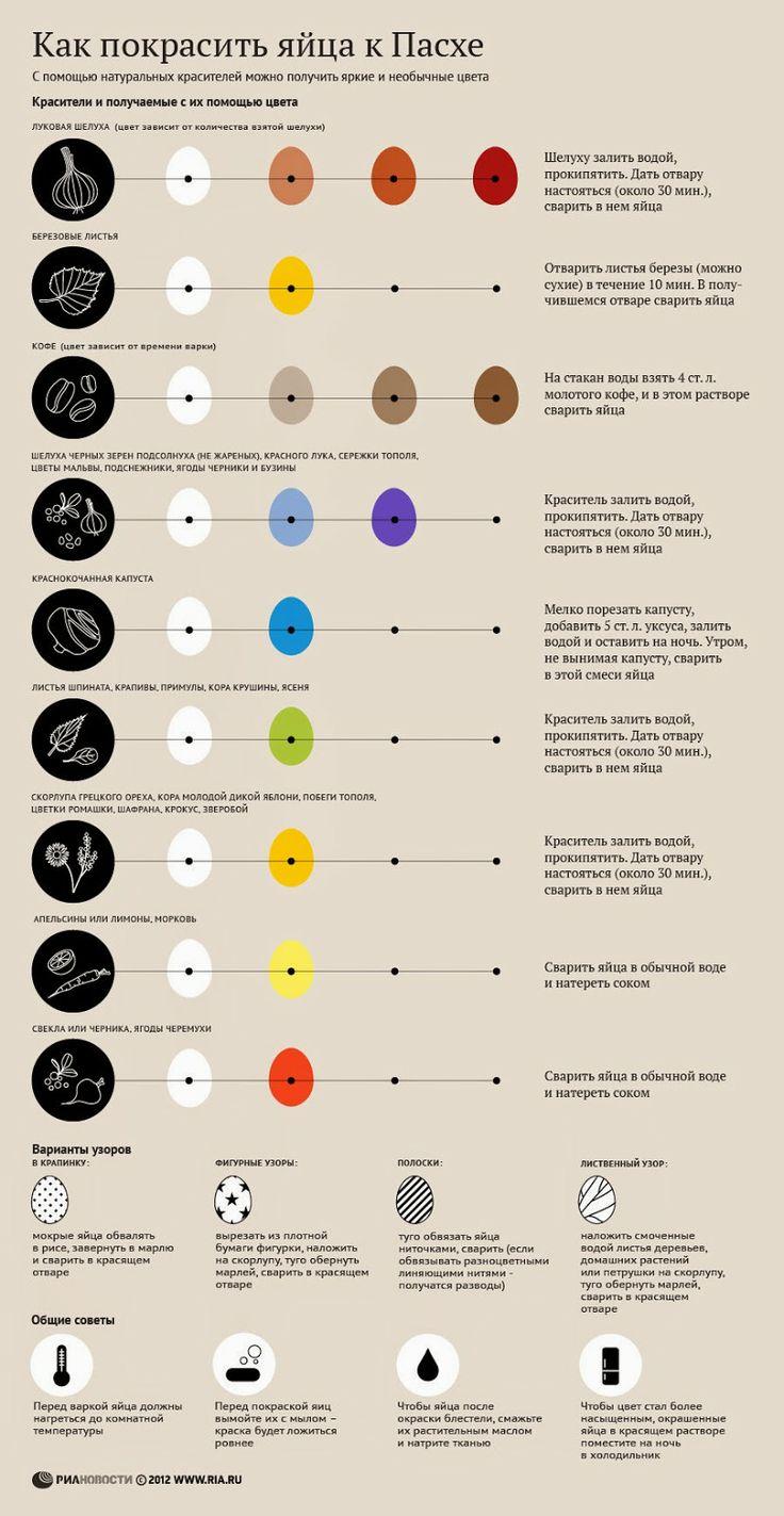 """Где живут мечты...: СП """"Светлая Пасха"""" со Скрапоголиками. Этап 3. Красим и упаковываем яйца!))"""
