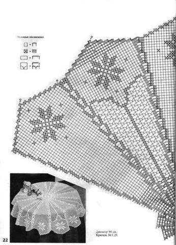 Obrusy (okrągłe, owalne) - Urszula Niziołek - Álbuns da web do Picasa
