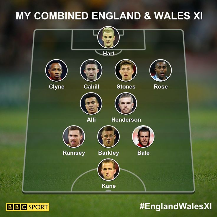 Euro 2016: Pick your combined England & Wales team - BBC Sport