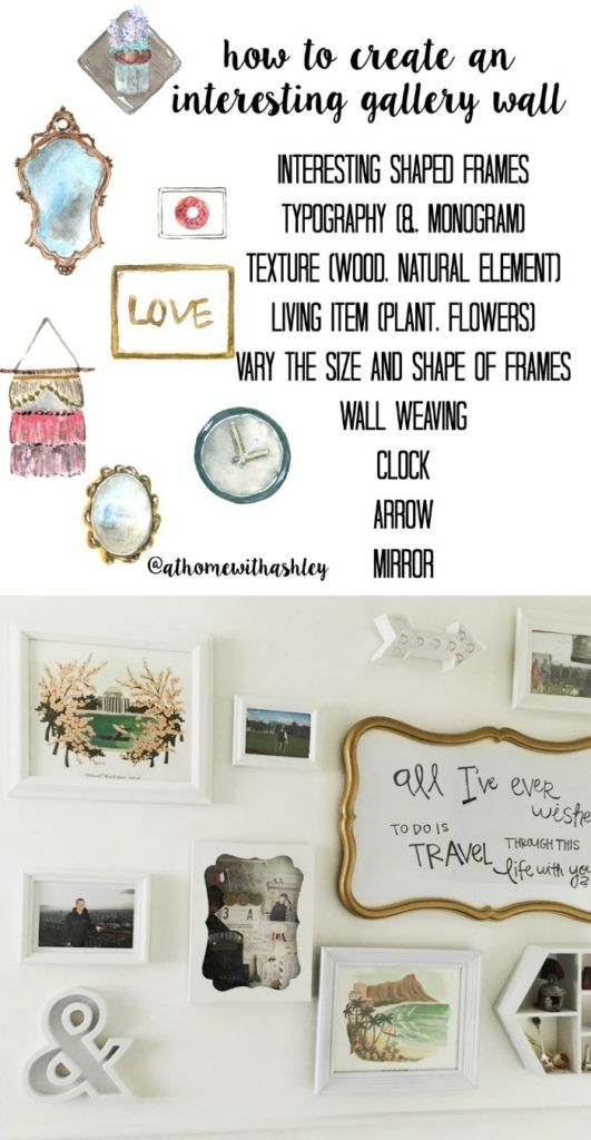 How to add Interest to your Gallery Wall - at home with Ashley