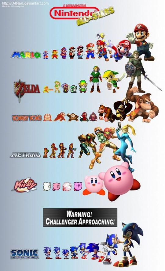 The Evolution of Video Game Characters BTW...for the best game cheats, tips, check out: http://cheating-games.imobileappsys.com/