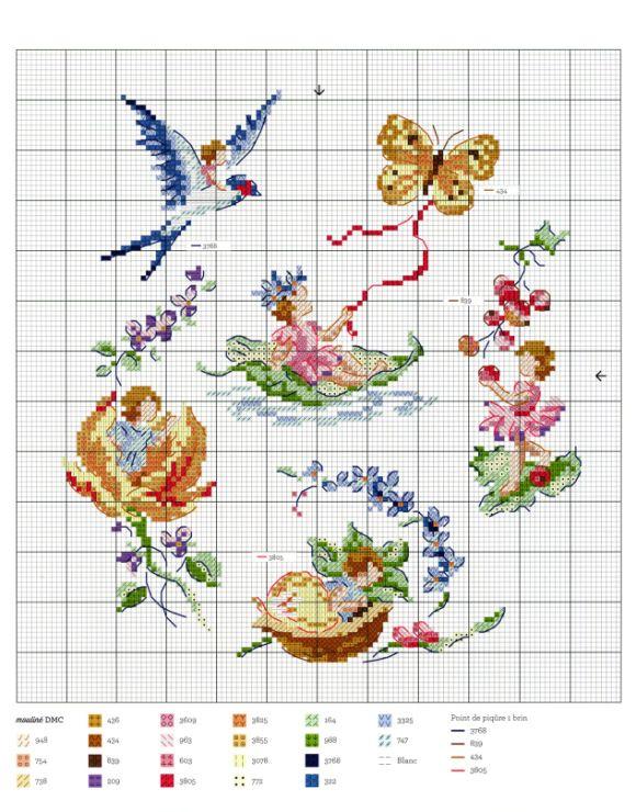 Les 25 meilleures id es concernant le tableau point de croix vintage sur pinterest fleurs au - Veronique enginger grille gratuite ...