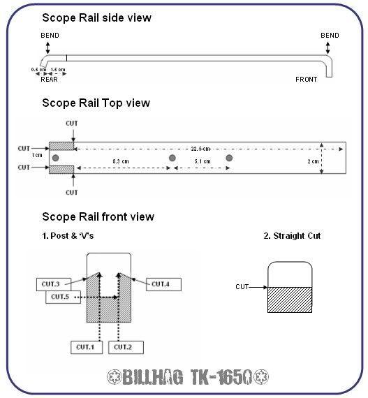 Scope Rail hole positions