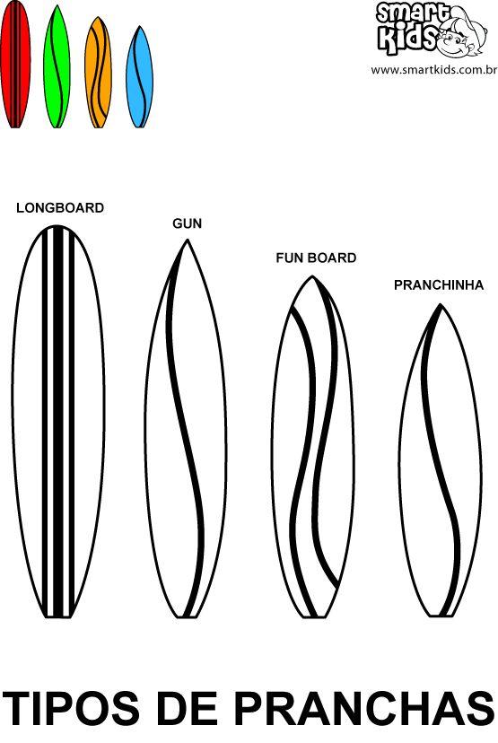 Tipos de prancha