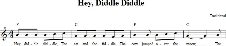 Hey, Diddle Diddle sheet music with chords and lyrics for C instruments including flute, violin, etc. View the whole song at http://chordzone.com/music/c/hey-diddle-diddle/