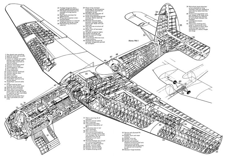 New Aircraft Wiring Diagram Legend #diagramsample #
