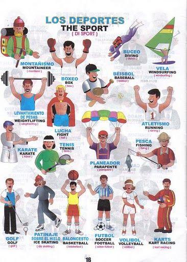 Algunos deportes a tener en cuenta