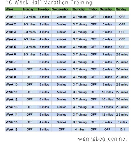 Half Marathon Training Schedule Doing this as soon as I'm healthy enough to run again :)