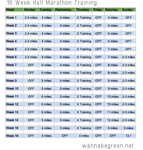 Best  Marathon Training Schedules Ideas On   Training