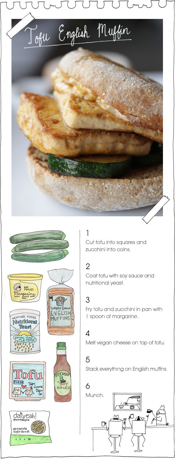 English Muffin Tofu Breakfast Sandwich. Previous pinner: I made it with sauteed onions and mushrooms.  LOVE IT!