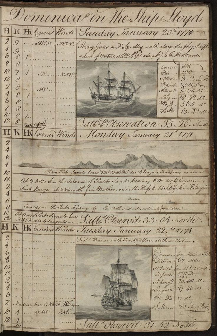 """Illustrated fragment of the Sea Journal of the ship """"Lloyd"""" to Dominica, West Indies, January 1771"""