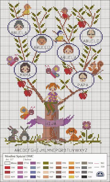 O Blog da DMC: Esquema de árvore genealógica