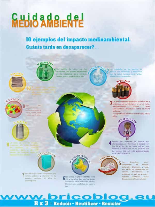 Cuidar el medio ambiente INFOGRAFIA