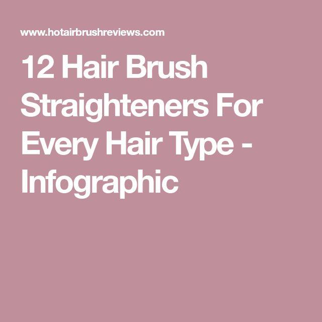 12 Hair Brush Straighteners For Every Hair Type - Infographic
