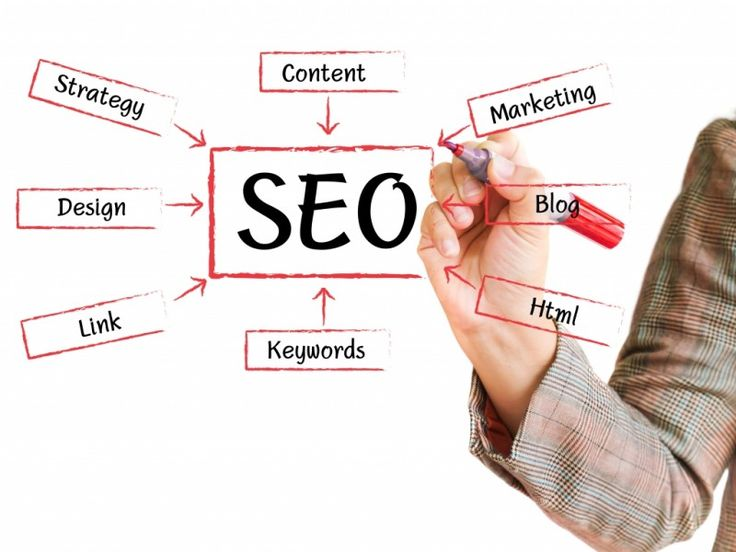 Top Atlanta SEO firm Search Nearby has just launched their new website with small business SEO tips from the experts.