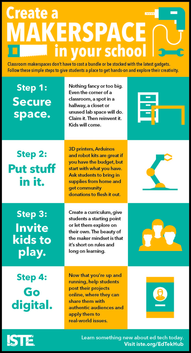 Don't delay. Create a school makerspace! Download this infographic to learn how.
