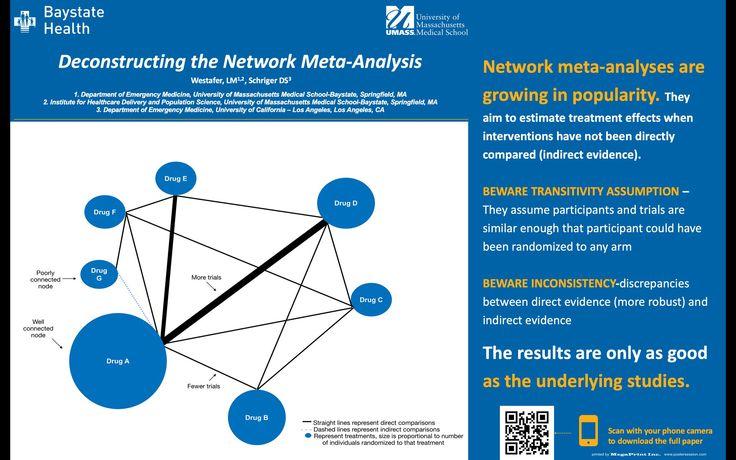 Community Network Analysis in 2020 Networking, Analysis