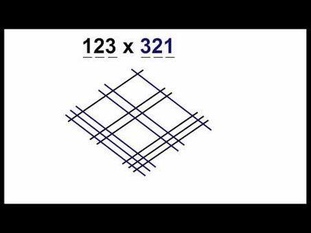17 best images about maths on pinterest pizza pizza for Connaitre ses tables de multiplication