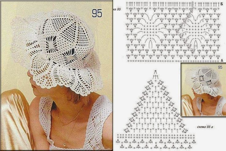 MENTŐÖTLET - kreáció, újrahasznosítás: Horgolt kalap