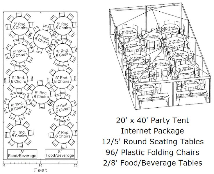 20 X 40 Tent Diagram : 20 x 40 canopy round seating tables gif 755 614 pixels ~ Yuntae.com Fishing and Equipments