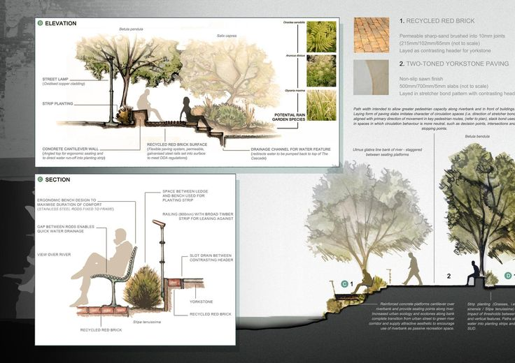 David Williams Undergraduate Student Portfolio in Landscape Architecture with Town Planning by David Williams - issuu