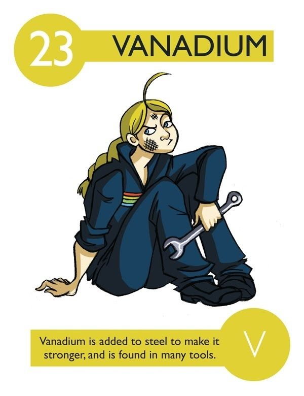 element project vanadium Vanadium is a chemical element with symbol v and atomic number 23   creative & catchy vanadium slogans for chemistry assignments and science  projects.