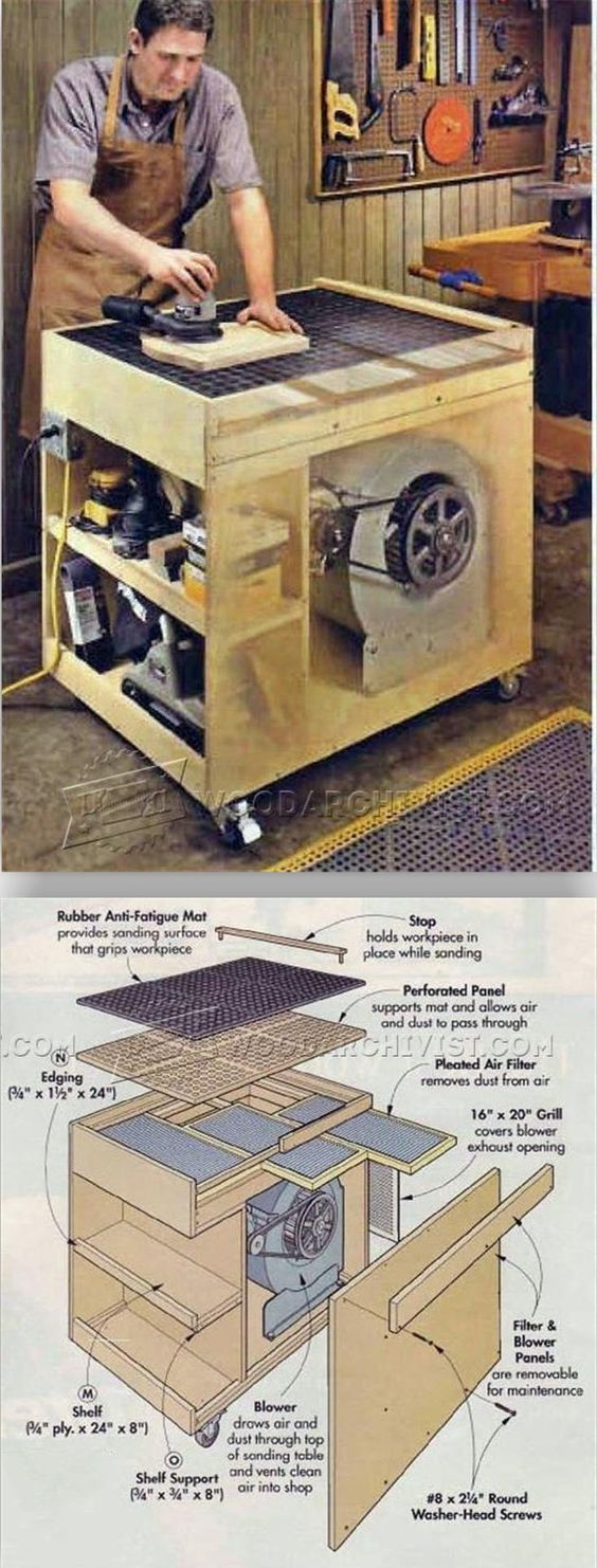 Dust-Free Downdraft Sanding Table Plans - Sanding Tips, Jigs and Techniques | WoodArchivist.com