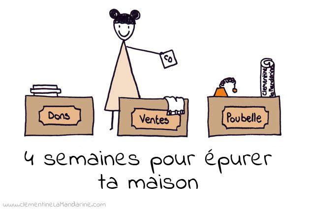 Minimalisme : épure ta maison en 4 semaines   Clémentine la Mandarine