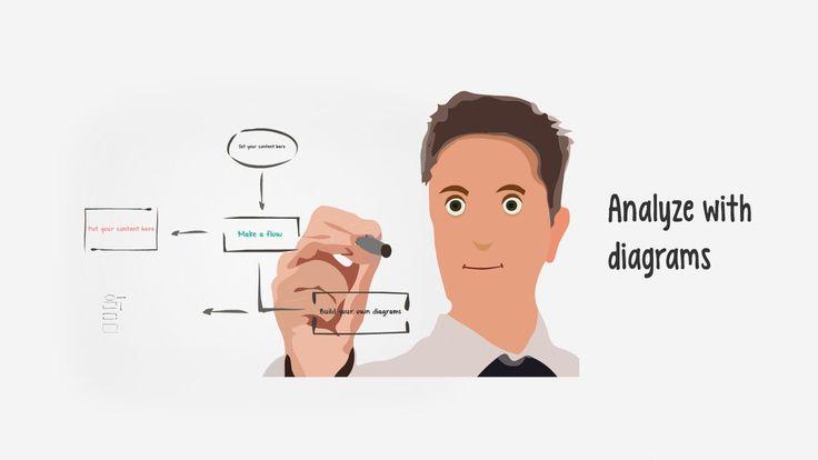 Nowy szablon Prezi świetny dla prezentacji branżowych, firmowych. Zamieszczaj diagramy, informacje w ramkach rysowanych markerem na jasnej tablicy. Pokaż rozwój swojej firmy i swoich produktów w przejrzysty i oryginalny sposób. Zobacz szablon na www.ziload.com