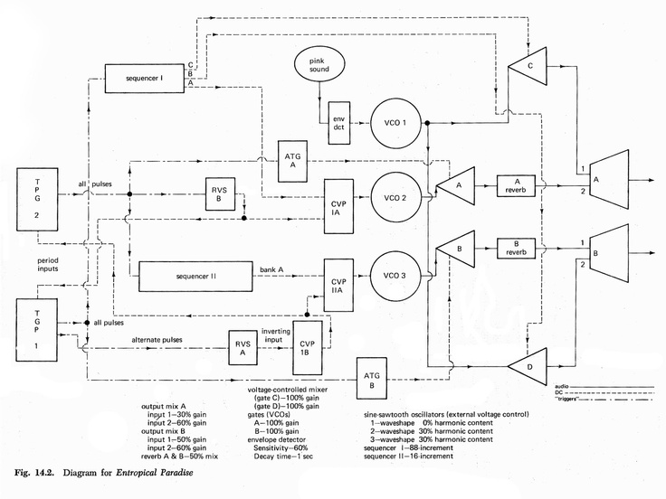 Elektroniskt diagram
